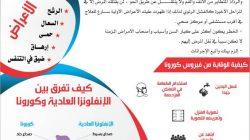 جامعة صبراتة تقوم بحملة توعية بمخاطر وطرق الوقاية من فيروس كورونا المستجد في اطار دورها في خدمة المجتمع