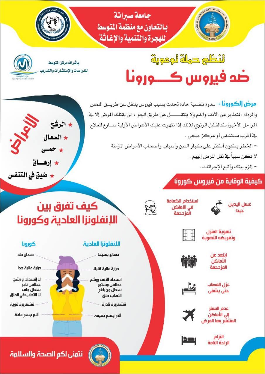 حملة توعية ضد مرض الكورنا جامعة صبراتة